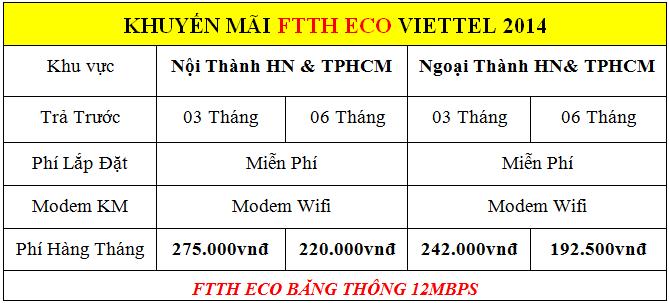 Gói cước cáp quang Viettel giá rẻ FTTH ECO